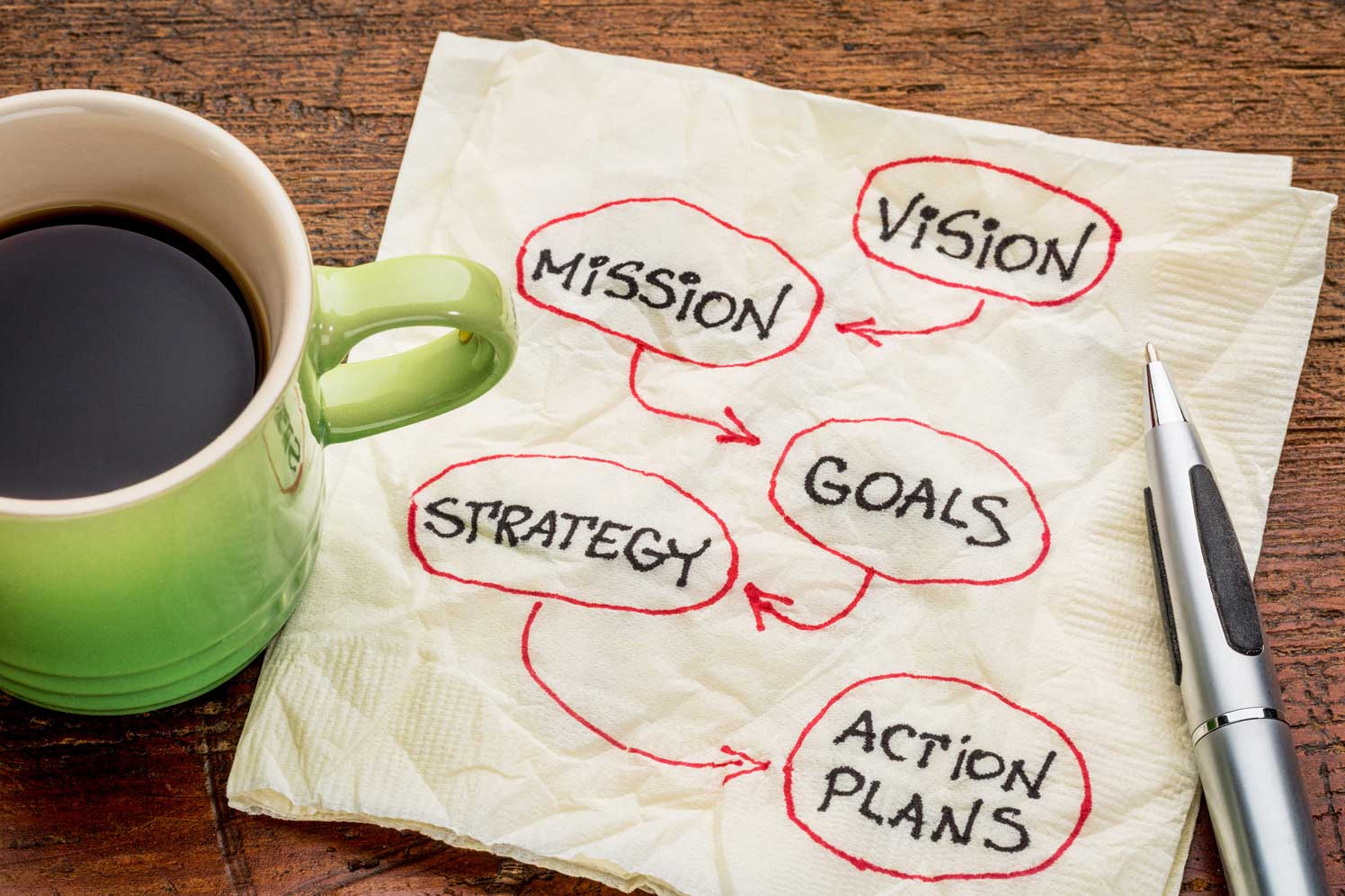 vision and goal setting Vision - goals - actions worksheet 1 of 7 this worksheet is to help you define a vision (for today), and outline goals and actions to make your vision manifest.